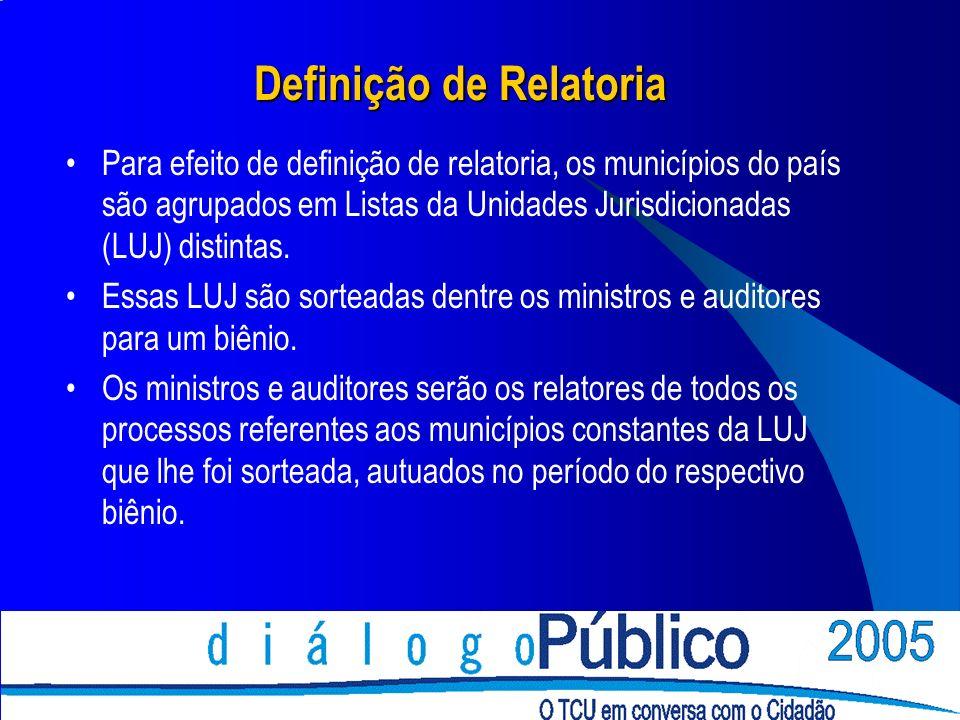 Definição de Relatoria Os processos relacionados aos municípios do Estado do Ceará possuem os seguintes relatores, observando-se o ano de autuação do processo: 2005/2006 Ministro Guilherme Palmeira 2003/2004 Ministro Walton Alencar Rodrigues 2001/2002 Ministro Marcos Vilaça