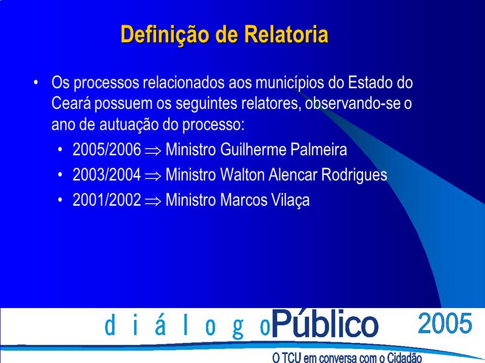 Definição de Relatoria Os processos relacionados aos municípios do Estado do Ceará possuem os seguintes relatores, observando-se o ano de autuação do