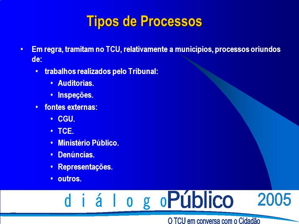 Tipos de Processos Em regra, tramitam no TCU, relativamente a municípios, processos oriundos de: trabalhos realizados pelo Tribunal: Auditorias. Inspe