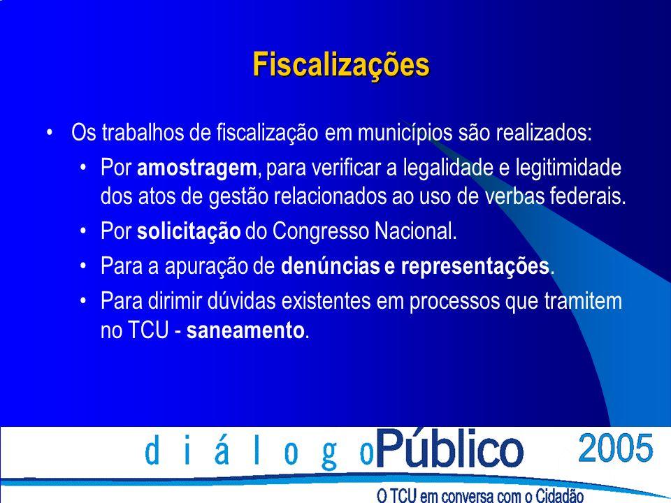 Fiscalizações Os trabalhos de fiscalização em municípios são realizados: Por amostragem, para verificar a legalidade e legitimidade dos atos de gestão