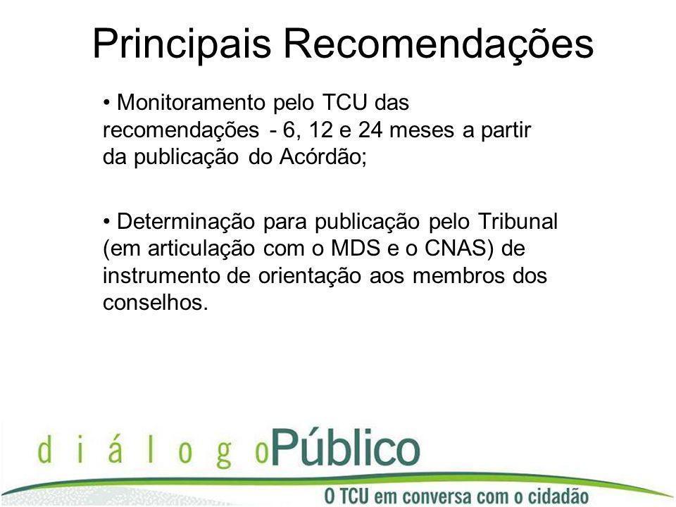 Principais Recomendações Monitoramento pelo TCU das recomendações - 6, 12 e 24 meses a partir da publicação do Acórdão; Determinação para publicação p