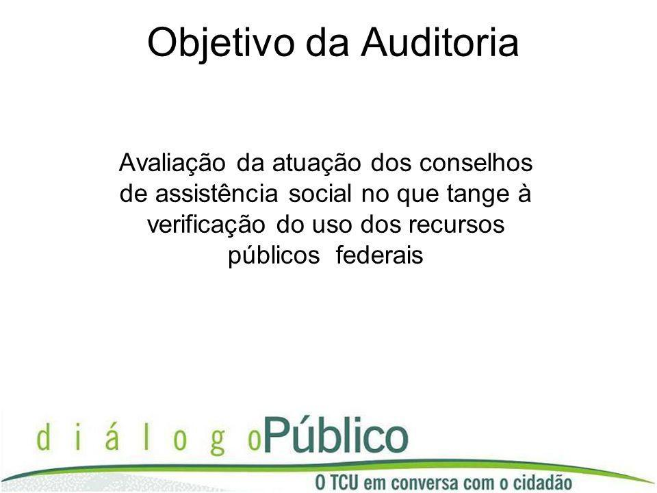 Dados da Auditoria TC 006.509/2002-7 Período de execução: abril a junho/2003 Acórdão nº 700/2004, aprovado pelo Plenário em 09/06/2004.