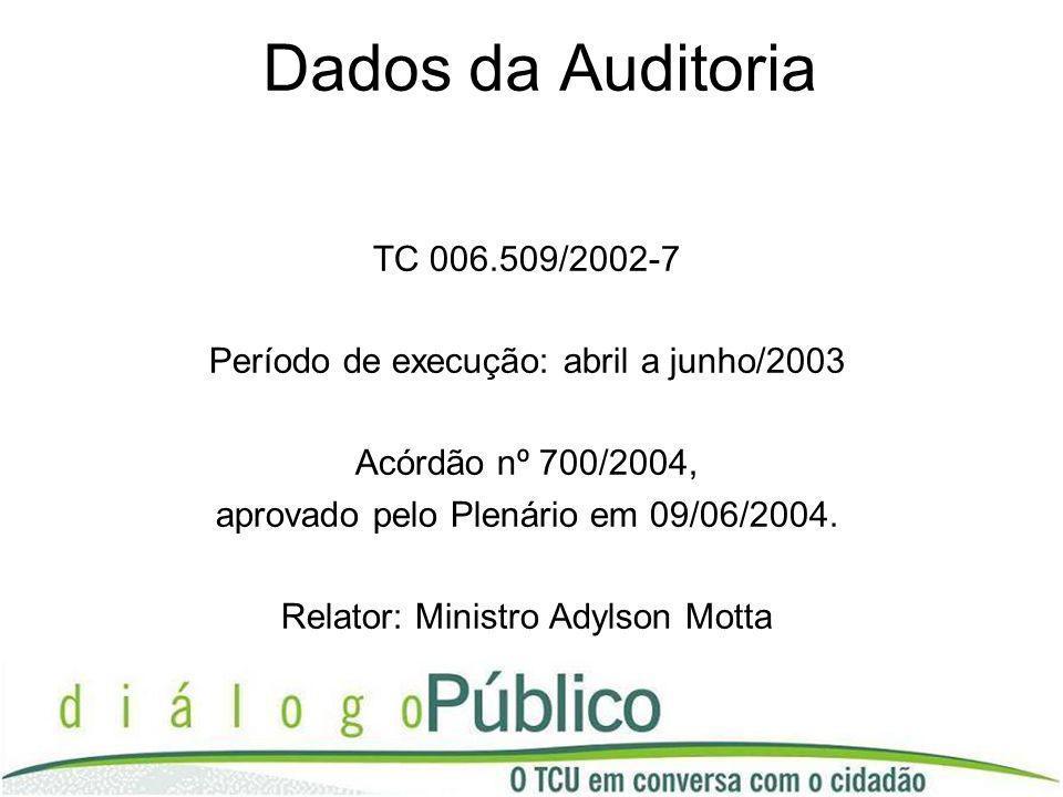 Dados da Auditoria TC 006.509/2002-7 Período de execução: abril a junho/2003 Acórdão nº 700/2004, aprovado pelo Plenário em 09/06/2004. Relator: Minis