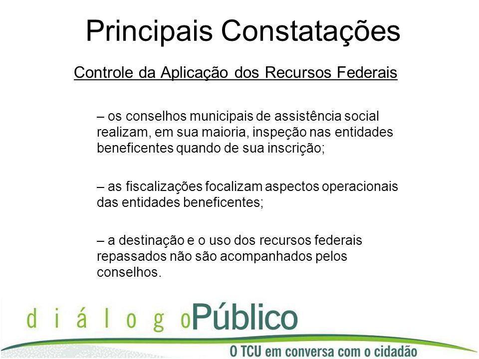 Principais Constatações Controle da Aplicação dos Recursos Federais – os conselhos municipais de assistência social realizam, em sua maioria, inspeção