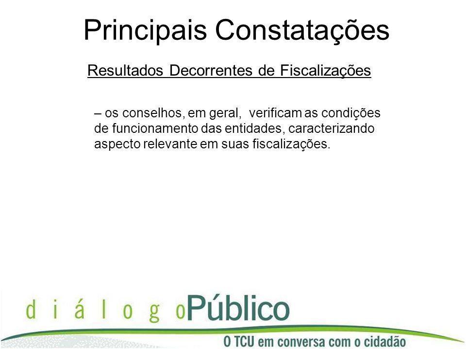 Principais Constatações Resultados Decorrentes de Fiscalizações – os conselhos, em geral, verificam as condições de funcionamento das entidades, carac