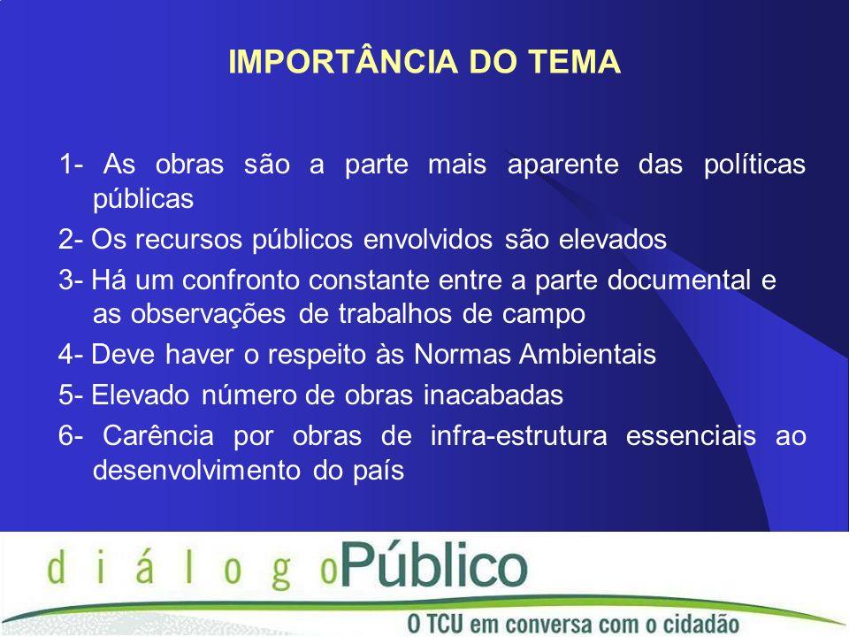NA LICITAÇÃO Dispensa/inexigibilidade indevidas Acórdão 373/2005-Plenário observe rigorosamente o que dispõe o art.