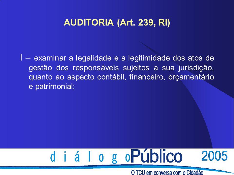 AUDITORIA (Art. 239, RI) I – examinar a legalidade e a legitimidade dos atos de gestão dos responsáveis sujeitos a sua jurisdição, quanto ao aspecto c
