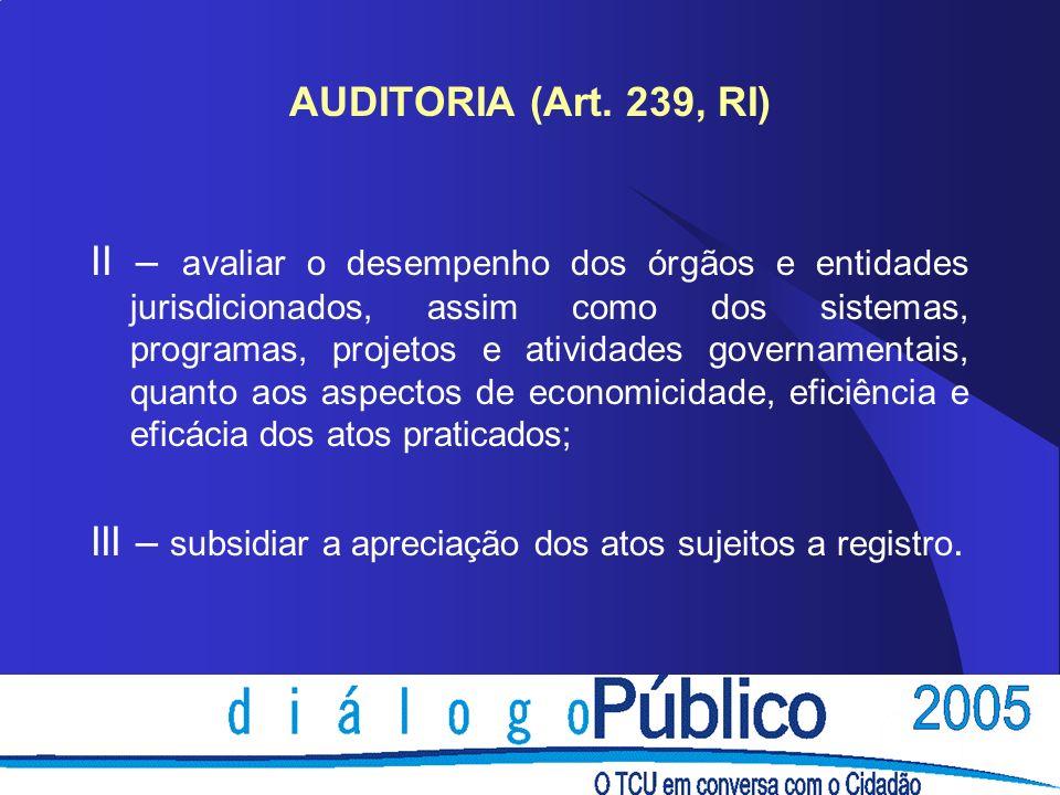 AUDITORIA (Art. 239, RI) II – avaliar o desempenho dos órgãos e entidades jurisdicionados, assim como dos sistemas, programas, projetos e atividades g