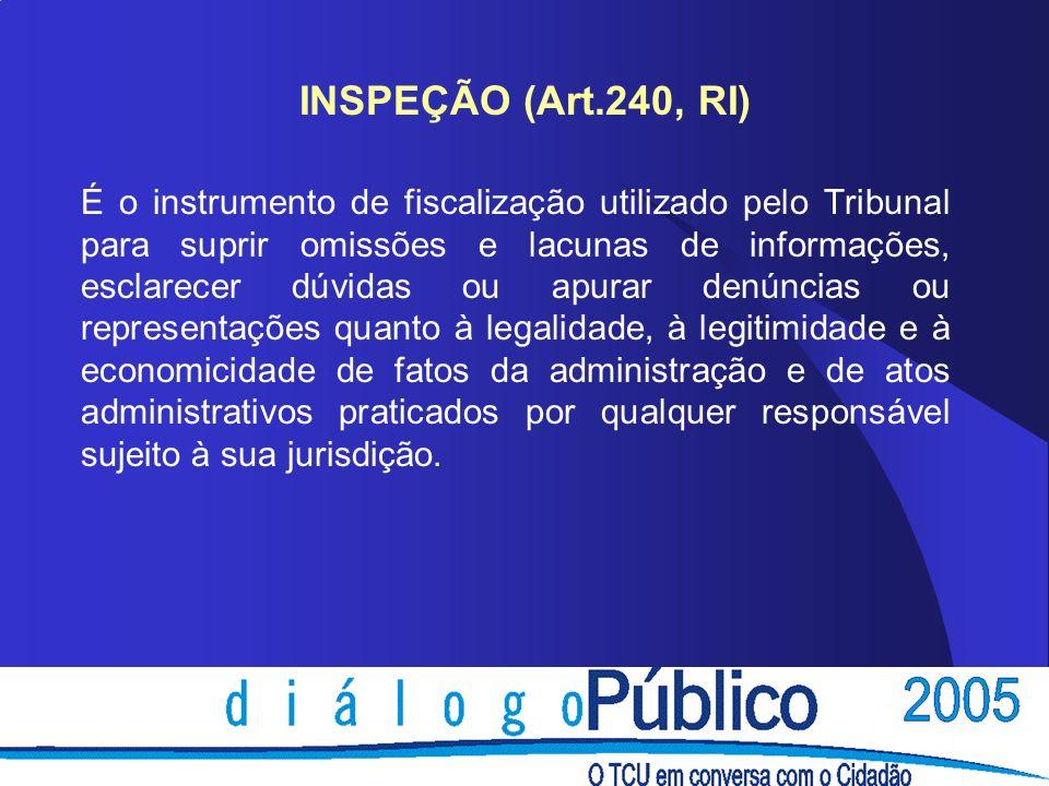 INSPEÇÃO (Art.240, RI) É o instrumento de fiscalização utilizado pelo Tribunal para suprir omissões e lacunas de informações, esclarecer dúvidas ou ap