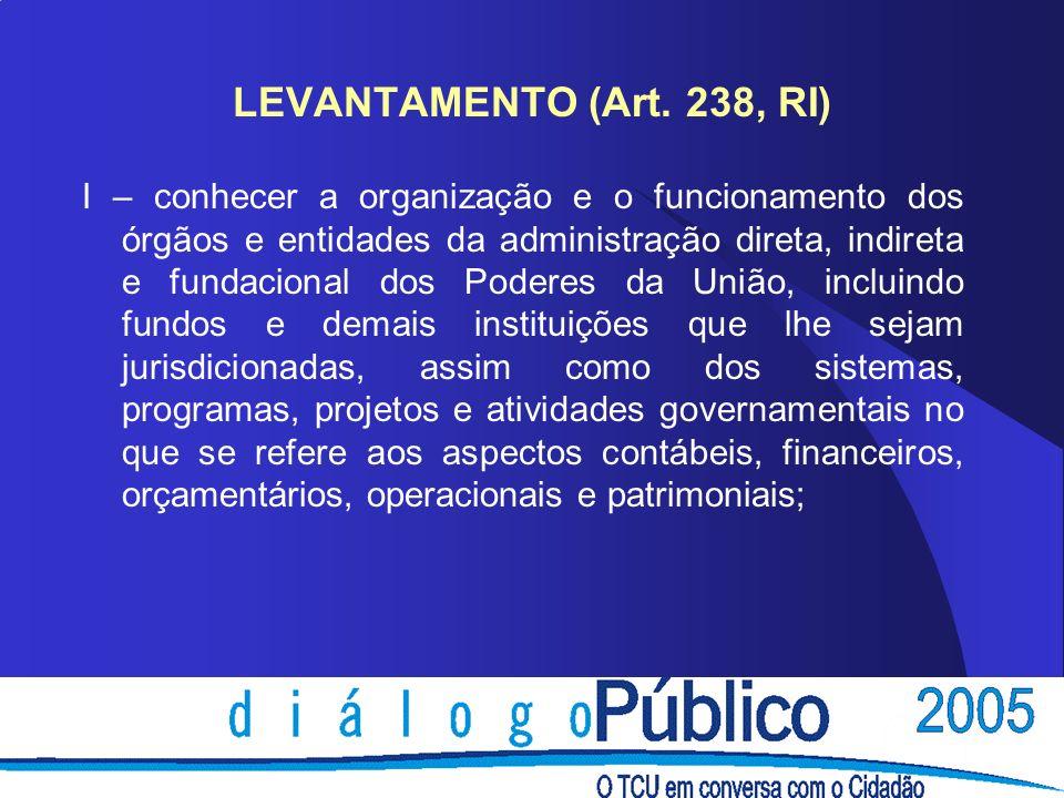LEVANTAMENTO (Art. 238, RI) I – conhecer a organização e o funcionamento dos órgãos e entidades da administração direta, indireta e fundacional dos Po