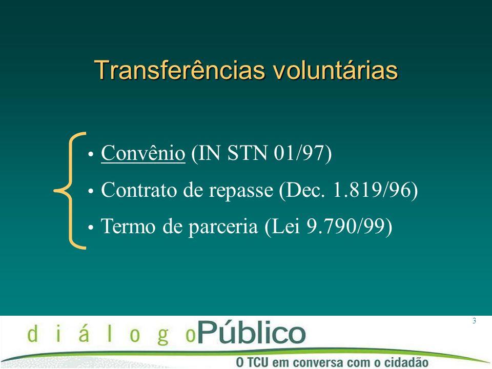 3 Transferências voluntárias Convênio (IN STN 01/97) Contrato de repasse (Dec. 1.819/96) Termo de parceria (Lei 9.790/99)