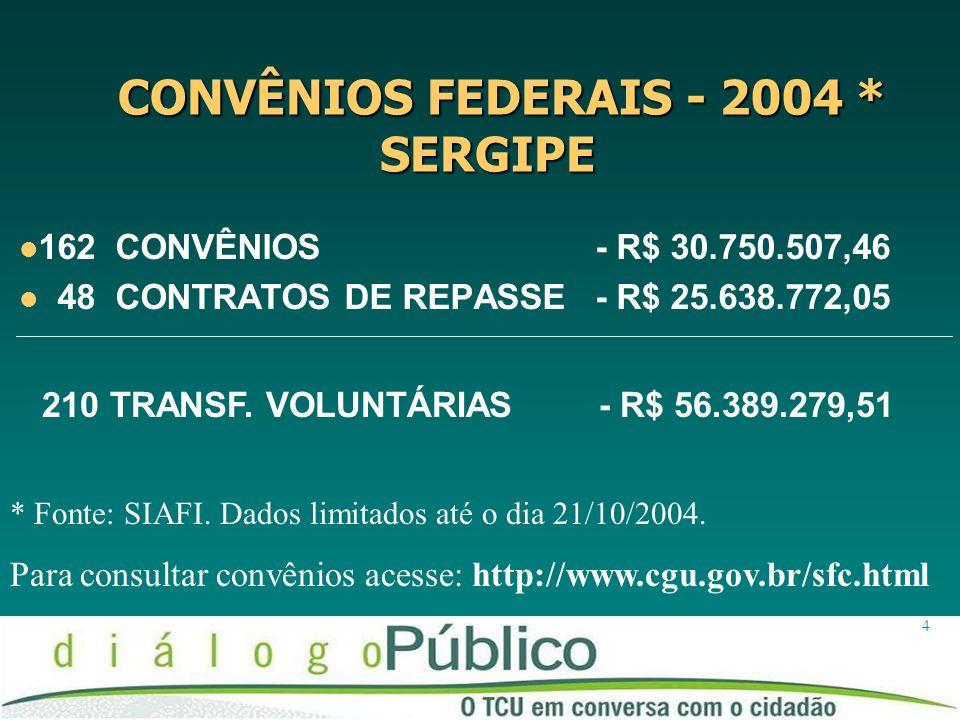 4 CONVÊNIOS FEDERAIS - 2004 * SERGIPE CONVÊNIOS FEDERAIS - 2004 * SERGIPE 162 CONVÊNIOS- R$ 30.750.507,46 48 CONTRATOS DE REPASSE - R$ 25.638.772,05 *
