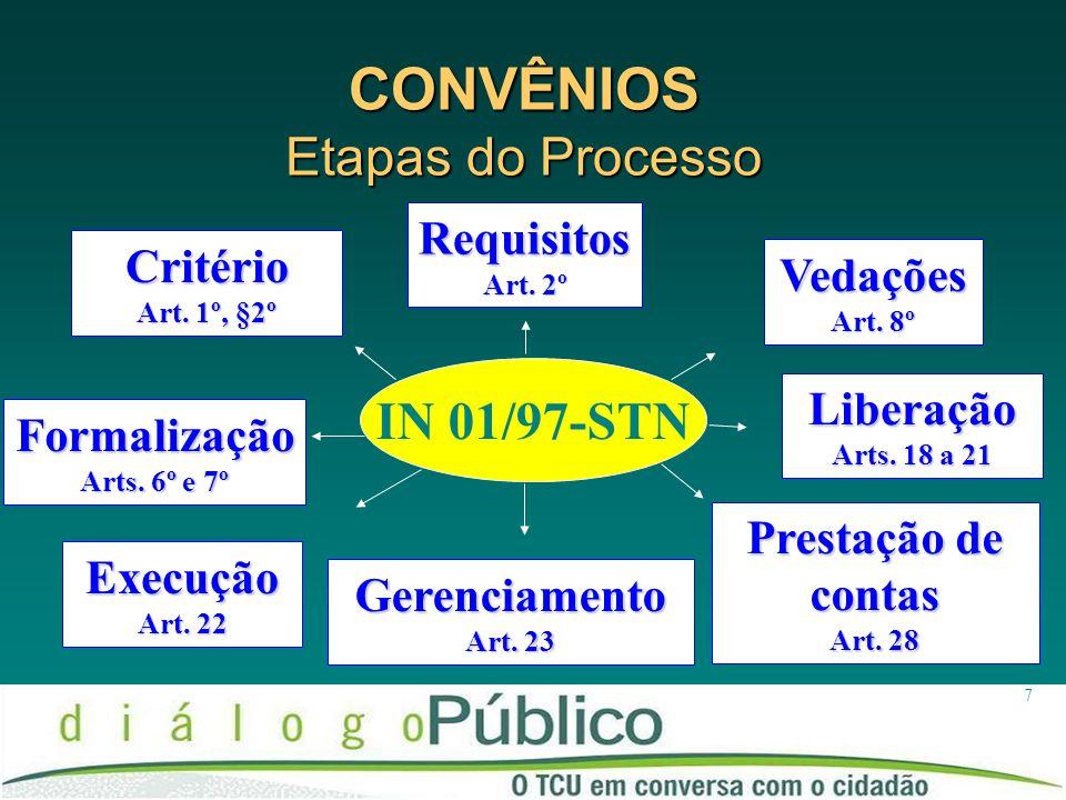 7 CONVÊNIOS Etapas do Processo IN 01/97-STN Prestação de contas Art. 28 Gerenciamento Art. 23 Execução Art. 22 Critério Art. 1º, §2º Requisitos Art. 2