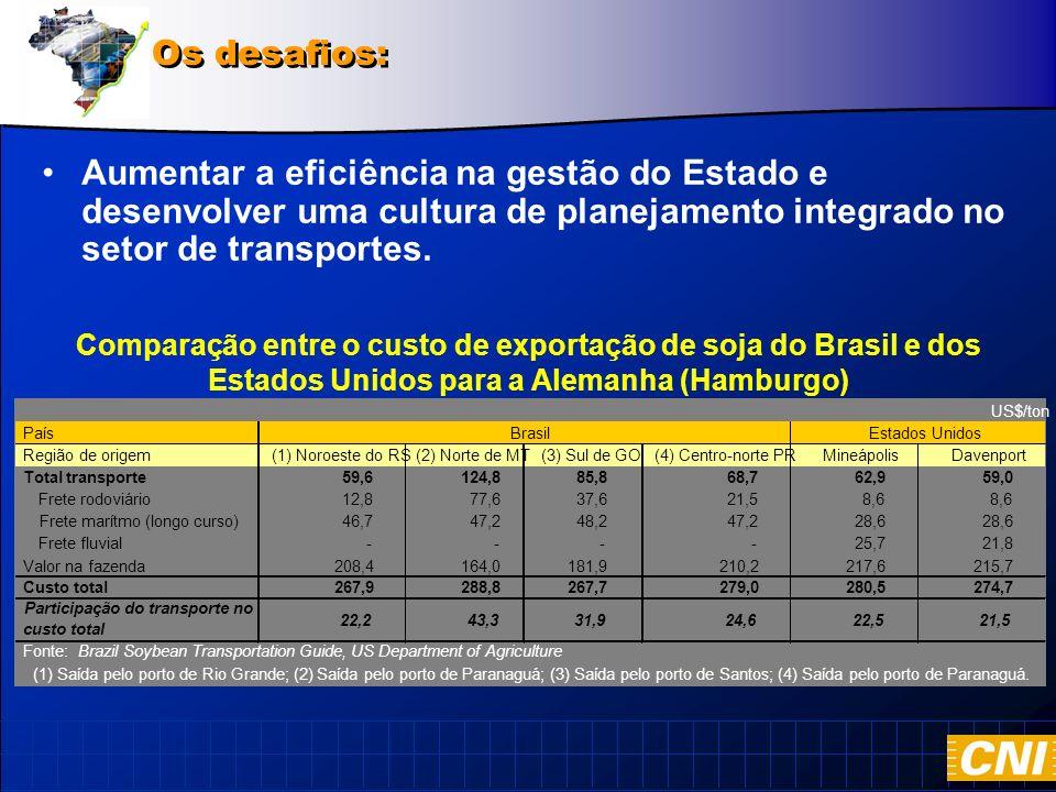 Aumentar a eficiência na gestão do Estado e desenvolver uma cultura de planejamento integrado no setor de transportes.