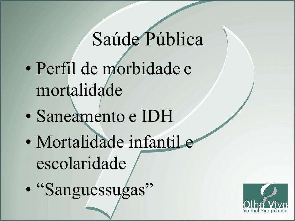 Saúde Pública Perfil de morbidade e mortalidade Saneamento e IDH Mortalidade infantil e escolaridade Sanguessugas