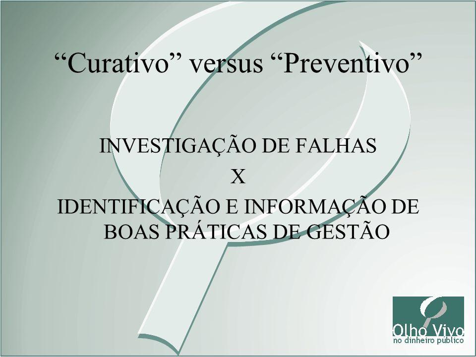 Curativo versus Preventivo INVESTIGAÇÃO DE FALHAS X IDENTIFICAÇÃO E INFORMAÇÃO DE BOAS PRÁTICAS DE GESTÃO