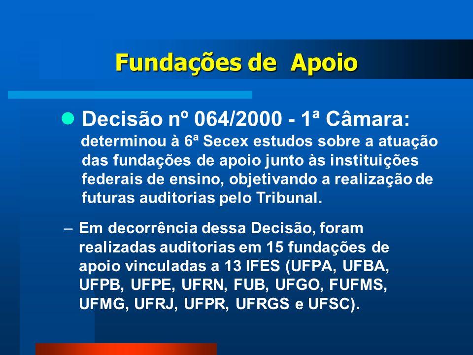 –Em decorrência dessa Decisão, foram realizadas auditorias em 15 fundações de apoio vinculadas a 13 IFES (UFPA, UFBA, UFPB, UFPE, UFRN, FUB, UFGO, FUF