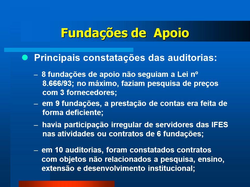 –em 10 auditorias, foram constatados contratos com objetos não relacionados a pesquisa, ensino, extensão e desenvolvimento institucional; Fundações de