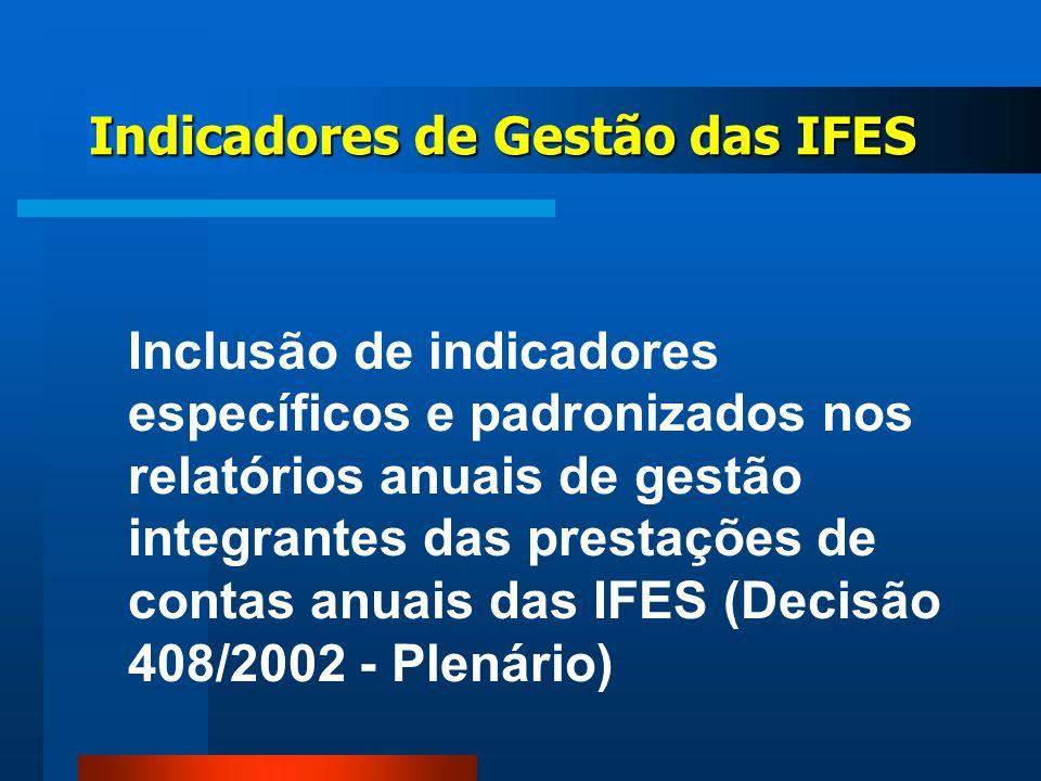 Indicadores de Gestão das IFES Inclusão de indicadores específicos e padronizados nos relatórios anuais de gestão integrantes das prestações de contas