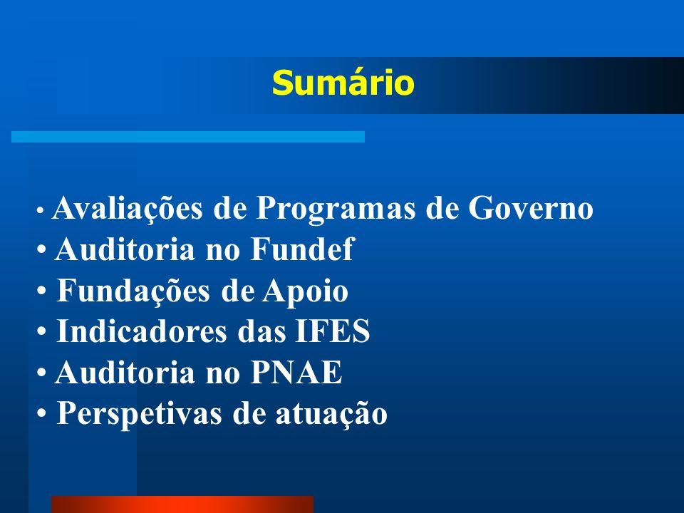 Sumário Avaliações de Programas de Governo Auditoria no Fundef Fundações de Apoio Indicadores das IFES Auditoria no PNAE Perspetivas de atuação