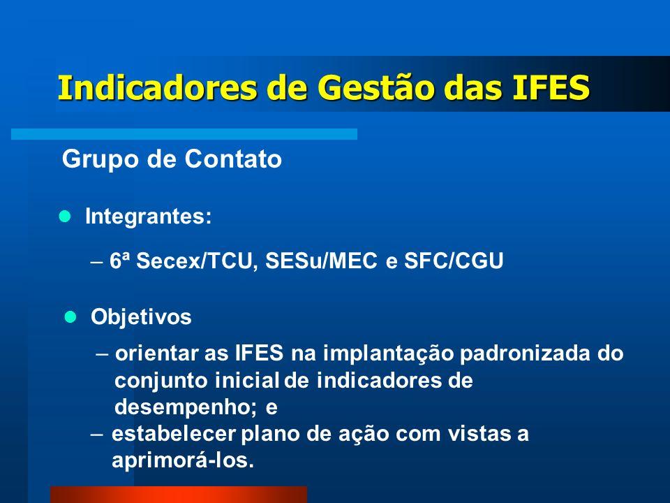 –estabelecer plano de ação com vistas a aprimorá-los. Indicadores de Gestão das IFES Grupo de Contato Integrantes: – 6ª Secex/TCU, SESu/MEC e SFC/CGU