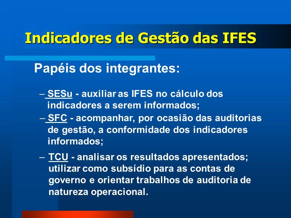 –TCU - analisar os resultados apresentados; utilizar como subsídio para as contas de governo e orientar trabalhos de auditoria de natureza operacional