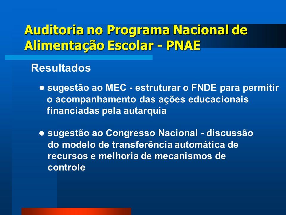 sugestão ao Congresso Nacional - discussão do modelo de transferência automática de recursos e melhoria de mecanismos de controle Auditoria no Program
