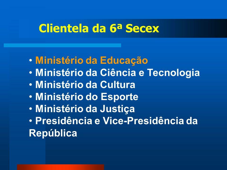 Ministério da Educação Ministério da Ciência e Tecnologia Ministério da Cultura Ministério do Esporte Ministério da Justiça Presidência e Vice-Presidê