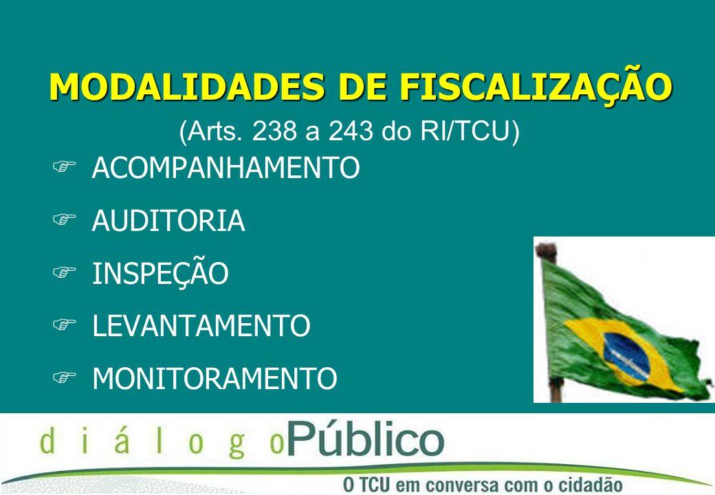 MODALIDADES DE FISCALIZAÇÃO FACOMPANHAMENTO FAUDITORIA FINSPEÇÃO FLEVANTAMENTO MONITORAMENTO (Arts. 238 a 243 do RI/TCU)