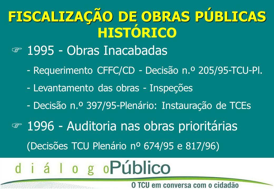 FISCALIZAÇÃO DE OBRAS PÚBLICAS FISCALIZAÇÃO DE OBRAS PÚBLICAS HISTÓRICO F1995 - Obras Inacabadas - Requerimento CFFC/CD - Decisão n.º 205/95-TCU-Pl. -