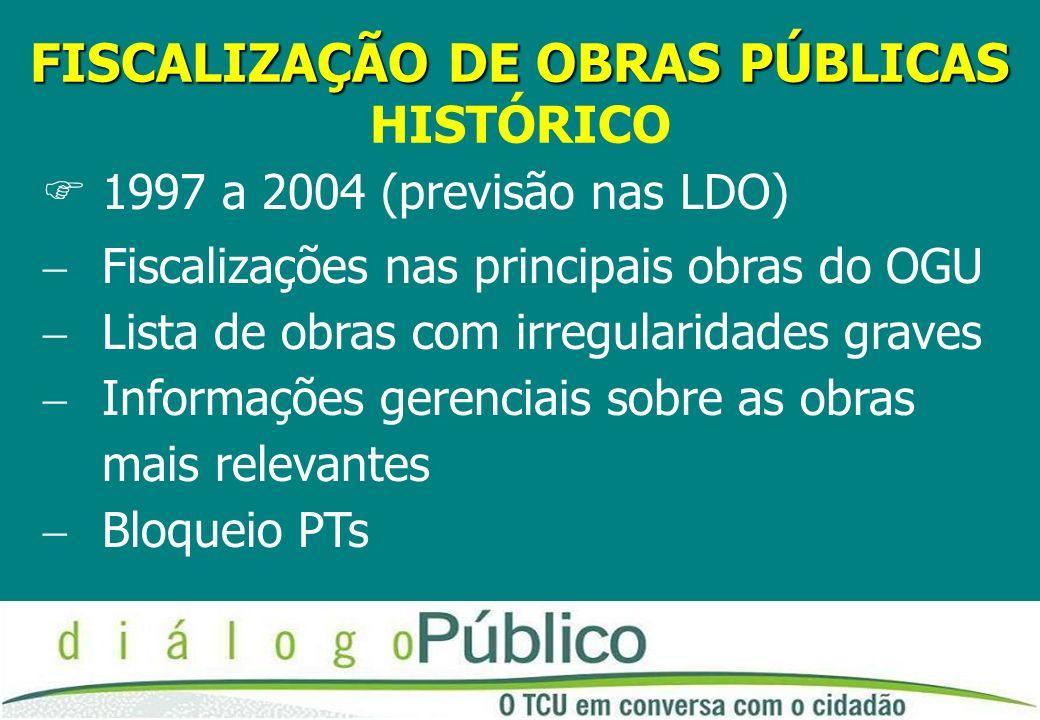FISCALIZAÇÃO DE OBRAS PÚBLICAS FISCALIZAÇÃO DE OBRAS PÚBLICAS HISTÓRICO F1997 a 2004 (previsão nas LDO) Fiscalizações nas principais obras do OGU List
