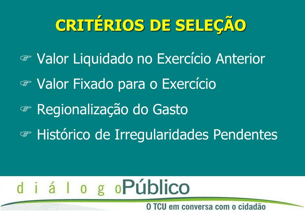 CRITÉRIOS DE SELEÇÃO FValor Liquidado no Exercício Anterior FValor Fixado para o Exercício FRegionalização do Gasto FHistórico de Irregularidades Pend