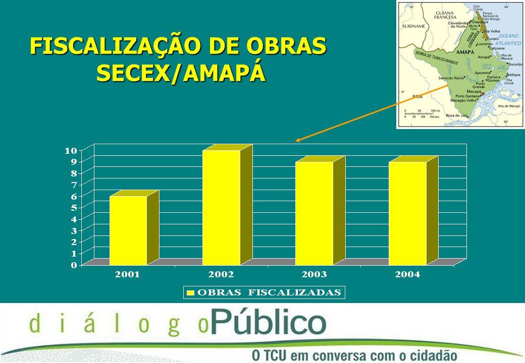 FISCALIZAÇÃO DE OBRAS SECEX/AMAPÁ