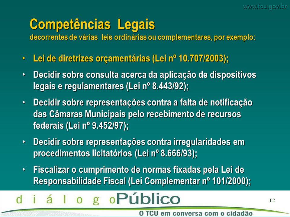 www.tcu.gov.br 12 Competências Legais decorrentes de várias leis ordinárias ou complementares, por exemplo: Lei de diretrizes orçamentárias (Lei nº 10.707/2003); Lei de diretrizes orçamentárias (Lei nº 10.707/2003); Decidir sobre consulta acerca da aplicação de dispositivos legais e regulamentares (Lei nº 8.443/92); Decidir sobre consulta acerca da aplicação de dispositivos legais e regulamentares (Lei nº 8.443/92); Decidir sobre representações contra a falta de notificação das Câmaras Municipais pelo recebimento de recursos federais (Lei nº 9.452/97); Decidir sobre representações contra a falta de notificação das Câmaras Municipais pelo recebimento de recursos federais (Lei nº 9.452/97); Decidir sobre representações contra irregularidades em procedimentos licitatórios (Lei nº 8.666/93); Decidir sobre representações contra irregularidades em procedimentos licitatórios (Lei nº 8.666/93); Fiscalizar o cumprimento de normas fixadas pela Lei de Responsabilidade Fiscal (Lei Complementar nº 101/2000); Fiscalizar o cumprimento de normas fixadas pela Lei de Responsabilidade Fiscal (Lei Complementar nº 101/2000);