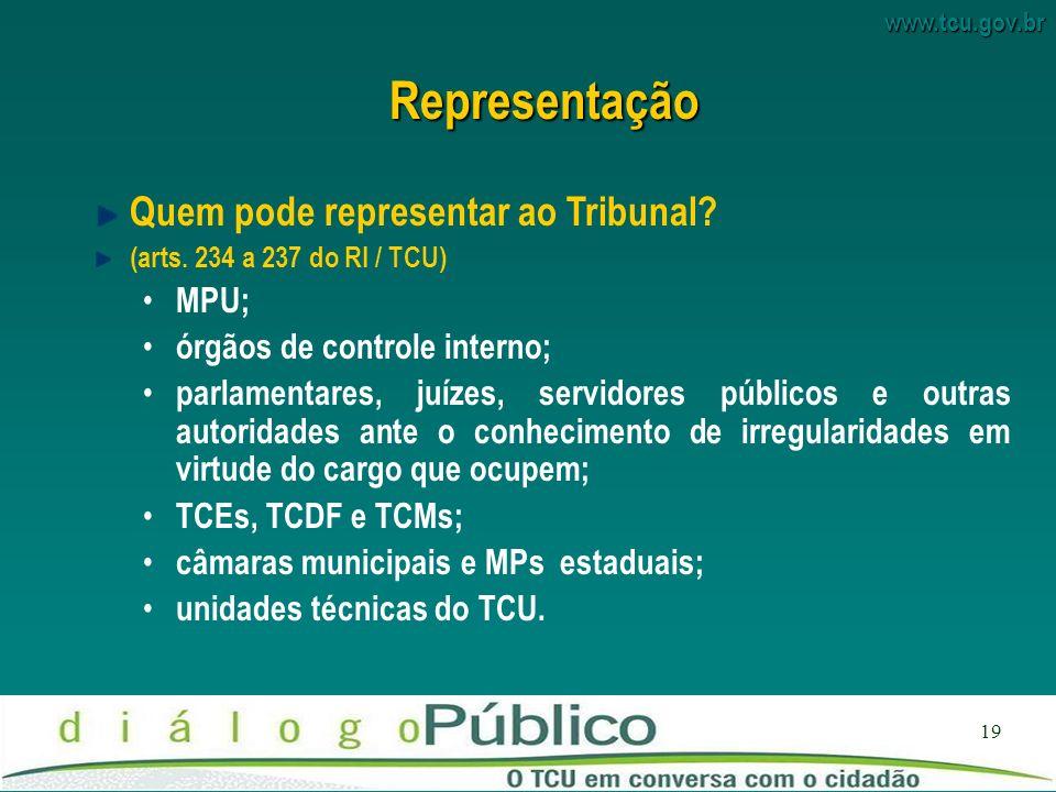 www.tcu.gov.br 19 Quem pode representar ao Tribunal.
