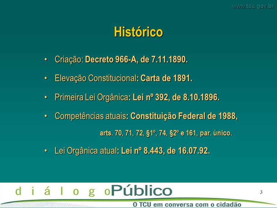 www.tcu.gov.br 3 Criação: Decreto 966-A, de 7.11.1890.Criação: Decreto 966-A, de 7.11.1890.
