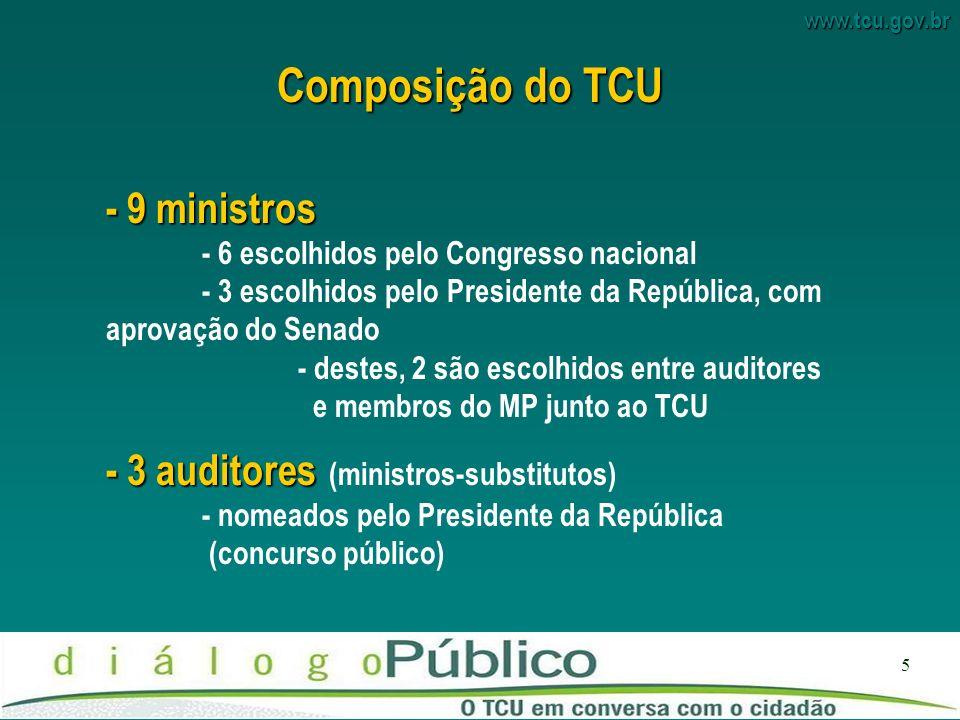 www.tcu.gov.br 5 - 9 ministros - 6 escolhidos pelo Congresso nacional - 3 escolhidos pelo Presidente da República, com aprovação do Senado - destes, 2 são escolhidos entre auditores e membros do MP junto ao TCU - 3 auditores - 3 auditores (ministros-substitutos) - nomeados pelo Presidente da República (concurso público) Composição do TCU