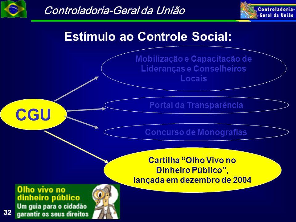 Controladoria-Geral da União 32 CGU Mobilização e Capacitação de Lideranças e Conselheiros Locais Portal da Transparência Concurso de Monografias Estímulo ao Controle Social: Cartilha Olho Vivo no Dinheiro Público, lançada em dezembro de 2004