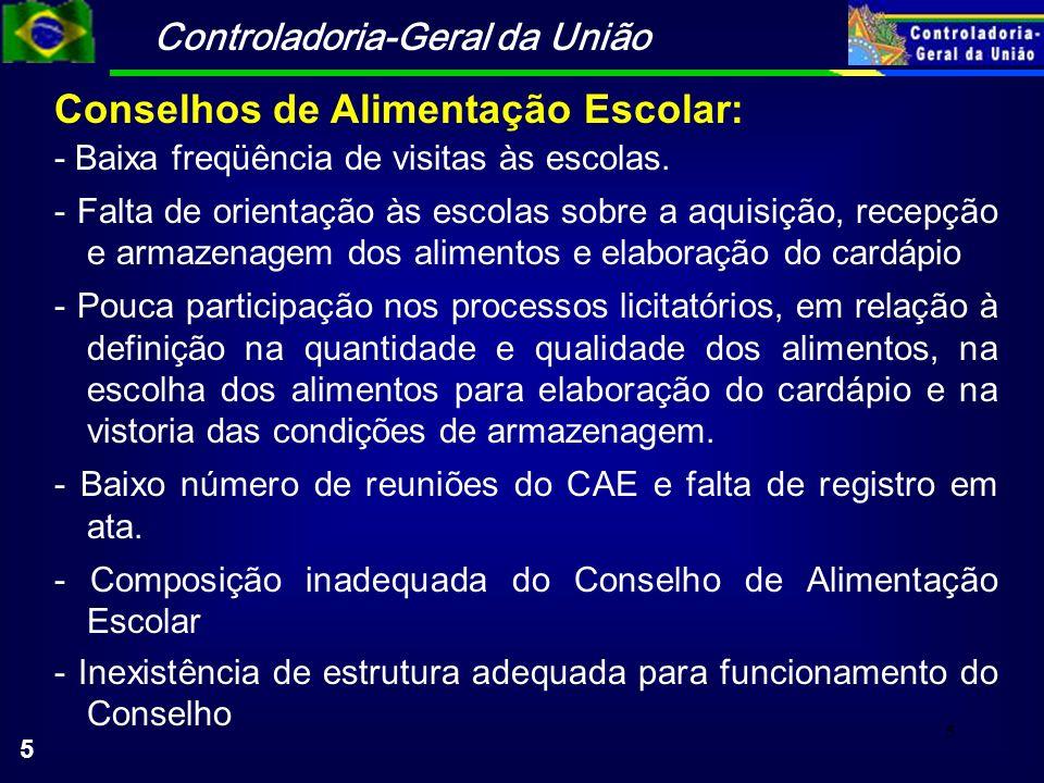 Controladoria-Geral da União 5 5 Conselhos de Alimentação Escolar: - Baixa freqüência de visitas às escolas.