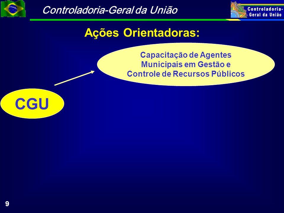 Controladoria-Geral da União 10 Ações Orientadoras: Detalhar as ações da CGU Geral e no Estado Capacitação de Agentes Municipais
