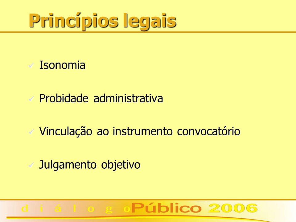 Princípios legais Isonomia Isonomia Probidade administrativa Probidade administrativa Vinculação ao instrumento convocatório Vinculação ao instrumento convocatório Julgamento objetivo Julgamento objetivo