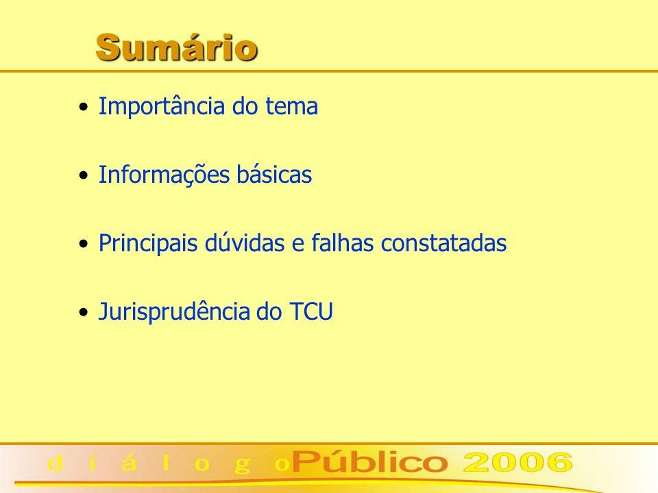 Sumário Importância do tema Informações básicas Principais dúvidas e falhas constatadas Jurisprudência do TCU