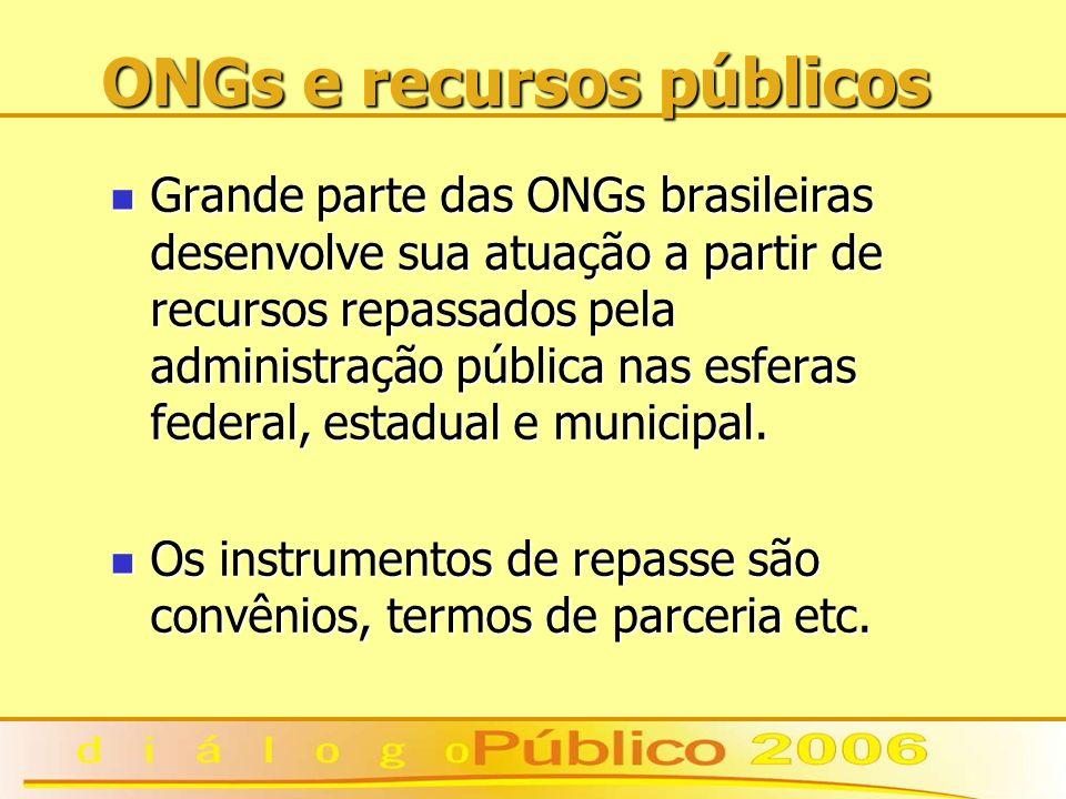 ONGs e recursos públicos Grande parte das ONGs brasileiras desenvolve sua atuação a partir de recursos repassados pela administração pública nas esferas federal, estadual e municipal.