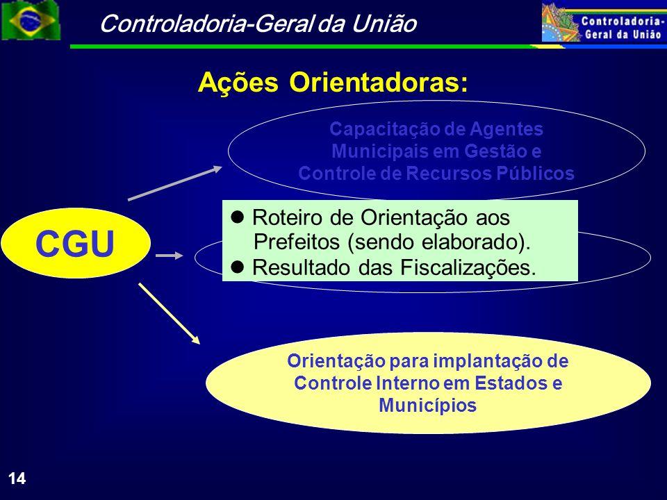 Controladoria-Geral da União 14 Manual para os Agentes Municipais Ações Orientadoras: CGU Capacitação de Agentes Municipais em Gestão e Controle de Recursos Públicos Orientação para implantação de Controle Interno em Estados e Municípios Roteiro de Orientação aos Prefeitos (sendo elaborado).