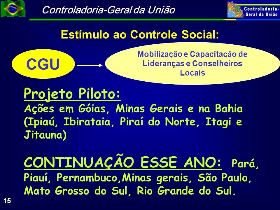 Controladoria-Geral da União 15 CGU Mobilização e Capacitação de Lideranças e Conselheiros Locais Estímulo ao Controle Social: Projeto Piloto: Ações e