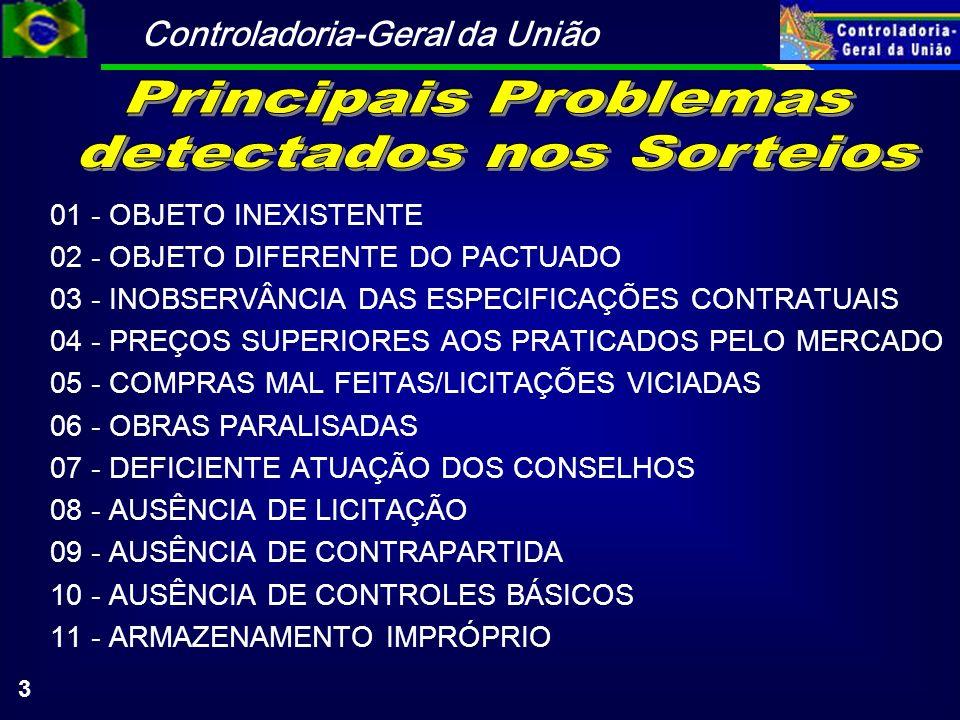 Controladoria-Geral da União 3 01 - OBJETO INEXISTENTE 02 - OBJETO DIFERENTE DO PACTUADO 03 - INOBSERVÂNCIA DAS ESPECIFICAÇÕES CONTRATUAIS 04 - PREÇOS SUPERIORES AOS PRATICADOS PELO MERCADO 05 - COMPRAS MAL FEITAS/LICITAÇÕES VICIADAS 06 - OBRAS PARALISADAS 07 - DEFICIENTE ATUAÇÃO DOS CONSELHOS 08 - AUSÊNCIA DE LICITAÇÃO 09 - AUSÊNCIA DE CONTRAPARTIDA 10 - AUSÊNCIA DE CONTROLES BÁSICOS 11 - ARMAZENAMENTO IMPRÓPRIO
