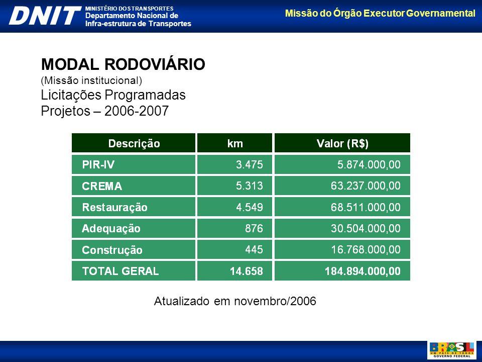 Missão do Órgão Executor Governamental DNIT MINISTÉRIO DOS TRANSPORTES Departamento Nacional de Infra-estrutura de Transportes MODAL RODOVIÁRIO (Missã