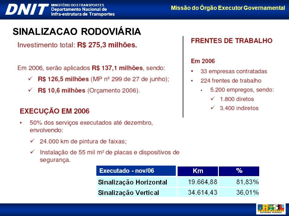 Missão do Órgão Executor Governamental DNIT MINISTÉRIO DOS TRANSPORTES Departamento Nacional de Infra-estrutura de Transportes Executado - nov/06 SINA