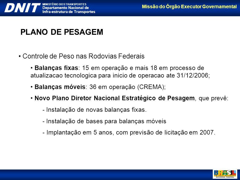 Missão do Órgão Executor Governamental DNIT MINISTÉRIO DOS TRANSPORTES Departamento Nacional de Infra-estrutura de Transportes Controle de Peso nas Ro