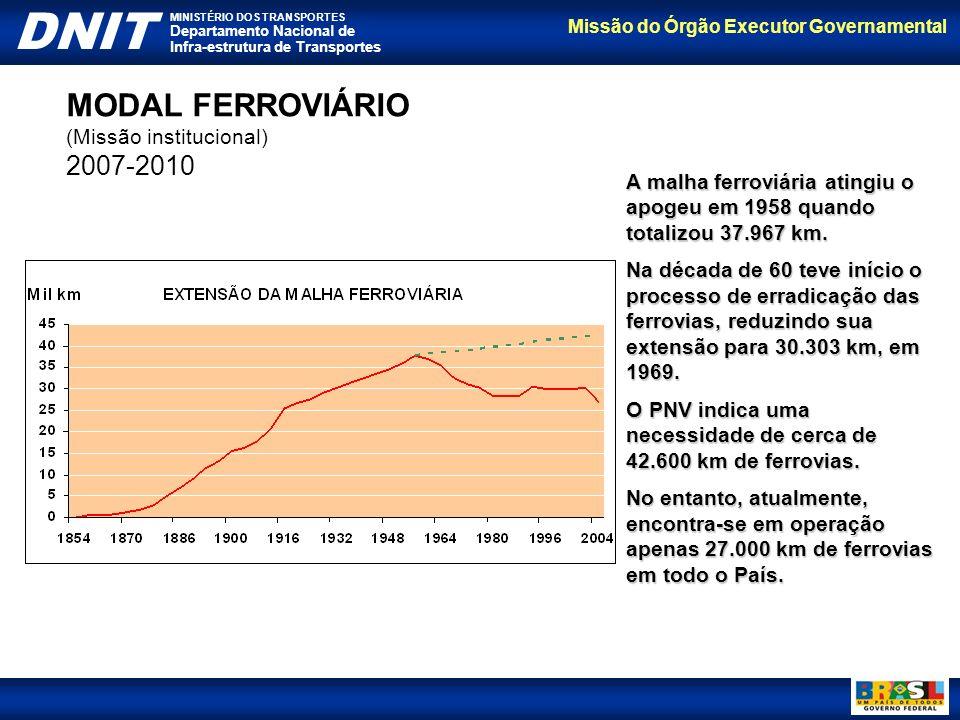 Missão do Órgão Executor Governamental DNIT MINISTÉRIO DOS TRANSPORTES Departamento Nacional de Infra-estrutura de Transportes MODAL FERROVIÁRIO (Miss